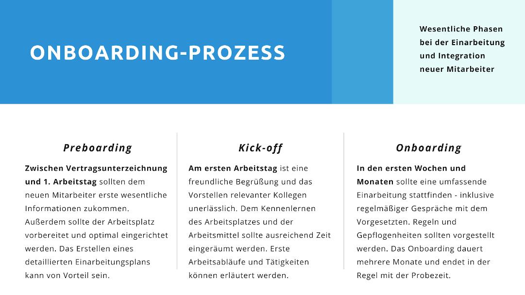 Onboarding Integration Neuer Mitarbeiter Pdf Free Download